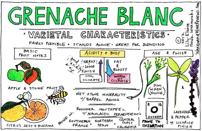 grenacheblanc